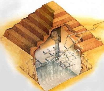 A diagram showing the elaborate network of tunnels Imhotep designed in order to confuse grave robbers.  Unfortunately, the pyramid was still robbed in antiquity.